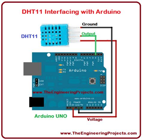arduino code for dht11 dht11 arduino interfacing the engineering projects