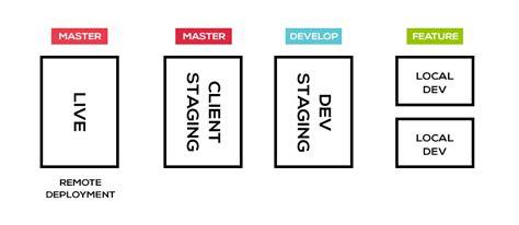 rebase workflow rebase workflow best free home design idea inspiration