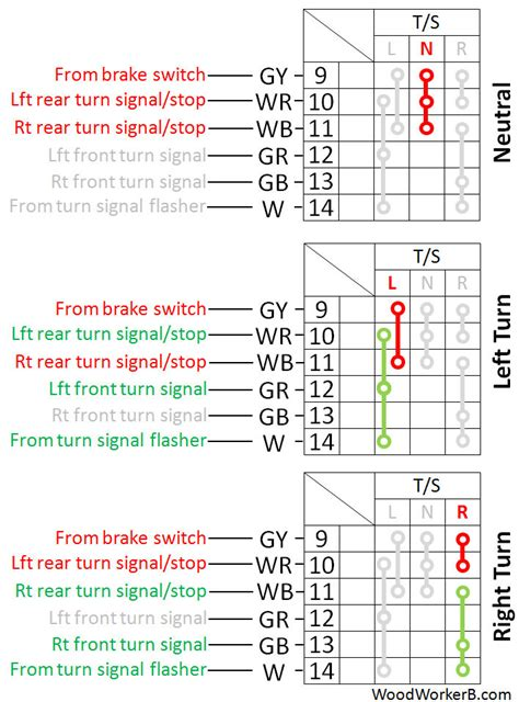 240z turn signal switch wiring diagram wiring diagram