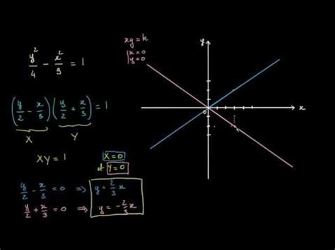 khan academy conic sections graphing hyperbolas old exle vid 233 o khan academy