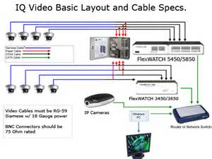 abacus business solutions restaurant surveillance wiring