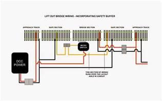 wiring diagram model railway track diagrams alexiustoday