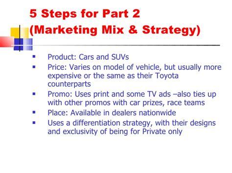 Toyota Marketing Strategy 10 Step Marketing Plan Honda