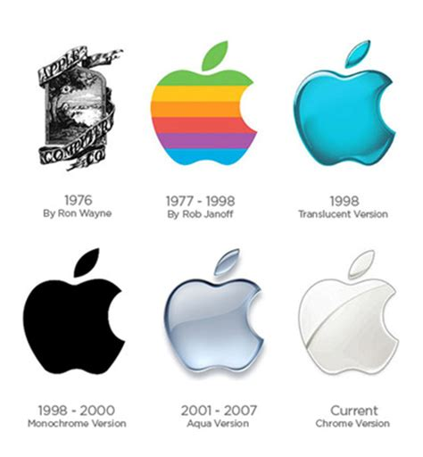 apple logo history history behind big brands logo design reformations