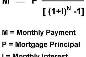 Credit Card Monthly Payment Formula Formula Calculate Home Loan Payment