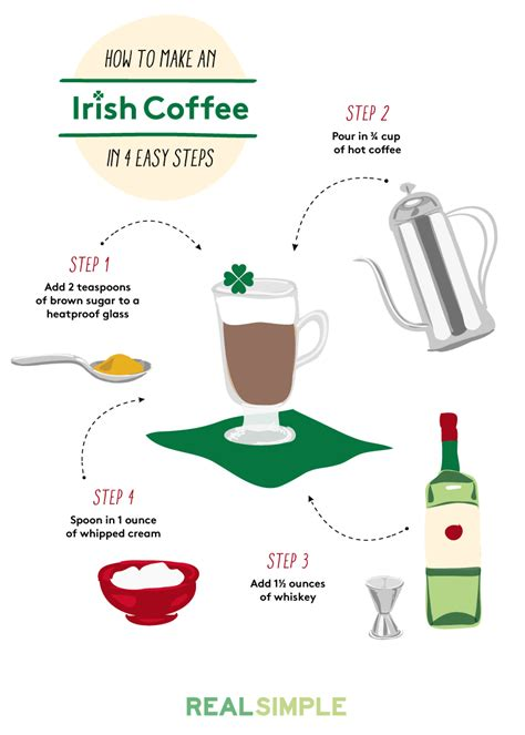 Irish Coffee Recipe   Real Simple