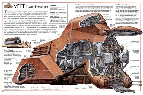 transport cross section star wars far far awayz
