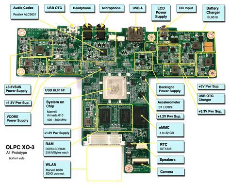 fix computer hardware  software problems laptop motherboard block diagram
