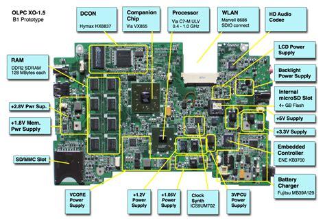laptop diagram laptop notebook motherboard circuit diagram laptop