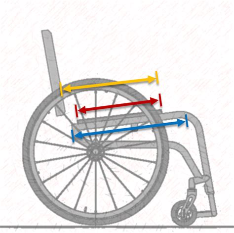 seat depth wheelchair configuration for the client s physical