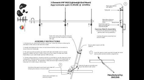building high gain 2meter 3 elements yagi vhf antenna by panda build