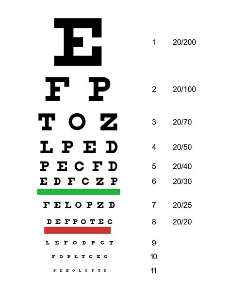 Alat Test Mata snellen chart materi tes kesehatan mata denni sasmita