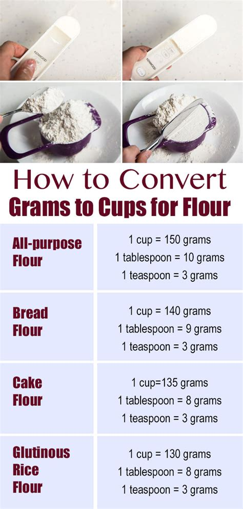 How Many Grams In A Table Spoon by Convert Grams To Cups Without Sifting The Flour Cups