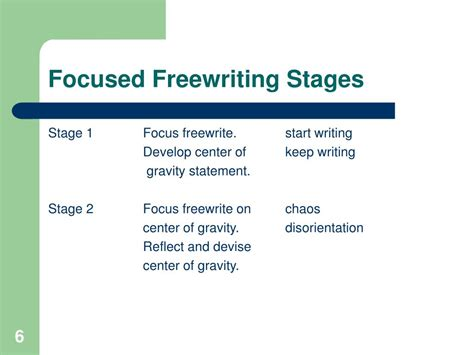 Focused Description Essay by Ppt Freewriting Powerpoint Presentation Id 501929