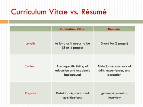 functional resume vs chronological resume how to write a professional cv