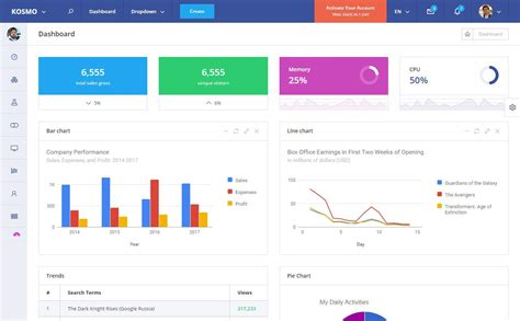 bootstrap templates for school management system best new bootstrap 4 admin dashboard template 2017