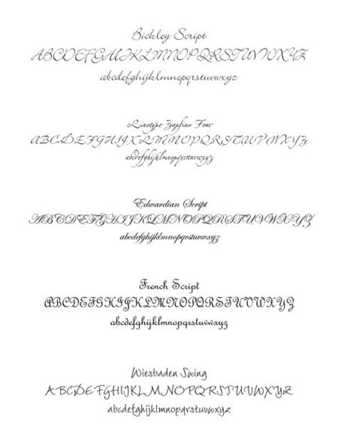 Wedding Invitation Letter Type Wedding Invitation Font Choices