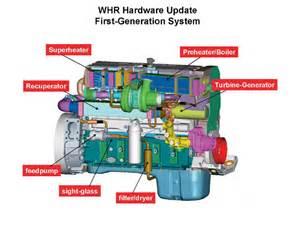 2003 cummins isx diagram quot cummins isx skinner valve quot