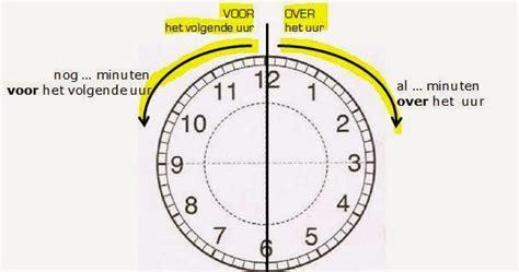 l ophangen instructie welkom in het 3de leerjaar de klok tot op 5 minuten lezen