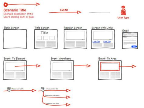 visio 2013 wireframe stencils 50 useful and free web ui mobile ui and wireframe kits