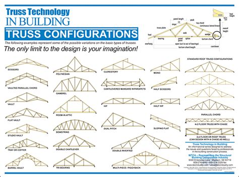 Rtm Floor Plans by Trusses Nu Fab Building Products Rtm And Pre Fab