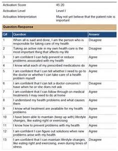 Room Measurement Tool help me help you patient engagement and care
