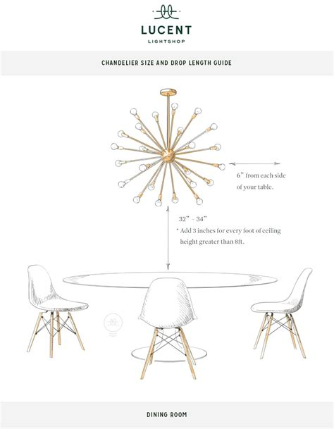 Chandelier Size For Dining Room Gallery Home And Chandelier Sizing