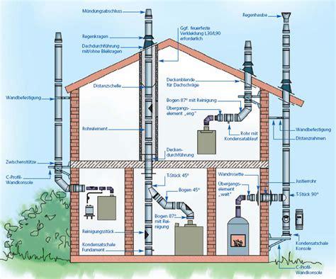 Gasheizung Einbauen Kosten 3341 gasheizung einbauen kosten gasheizung nachr sten sicher