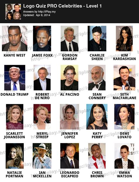 celebrity games and quizzes 13 best photos of celebrity logo quiz celebrity quiz
