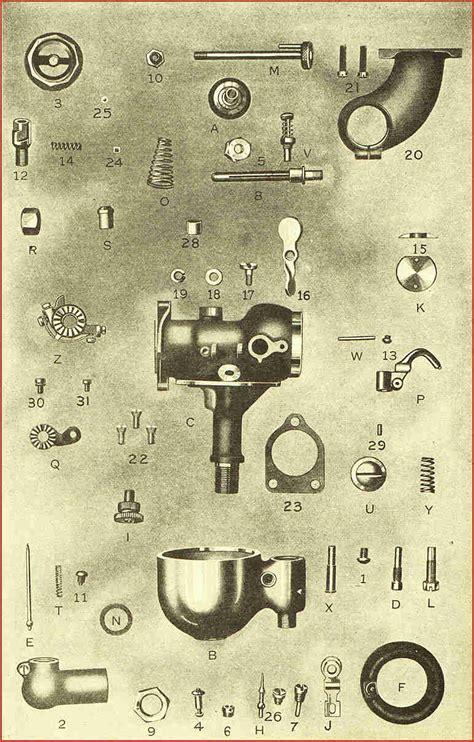 Schebler Model H Carburettor