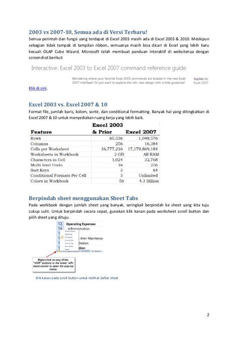 format sheet unhide adalah perintah untuk panduan tips dan teknik penting excel untuk akuntan