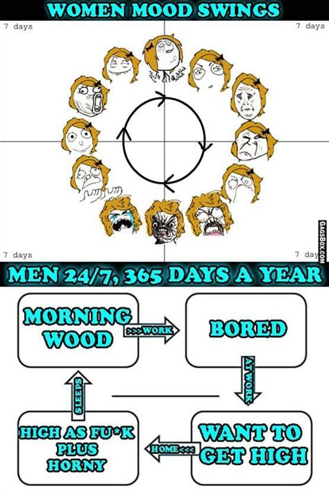 Mood Swing Meme - lol memes memes humor and pictures on pinterest