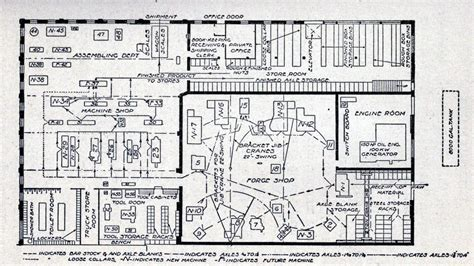 equipment layout wikipedia file detail routing diagram machine tool equipment and