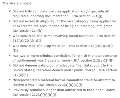 Sle Cover Letter K1 Visa Adjustment Status k1 fiance e visa denials and ineligibility 171 visa tutor