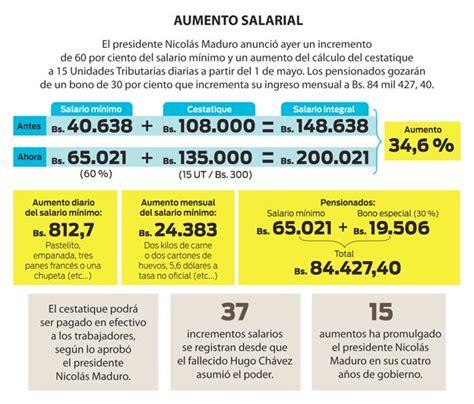 aumento 01 de mayo 2016 diario la verdad aumento del salario m 237 nimo alcanza para