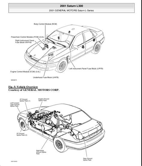 small engine repair training 2001 saturn l series auto manual 2001 electrical component locator