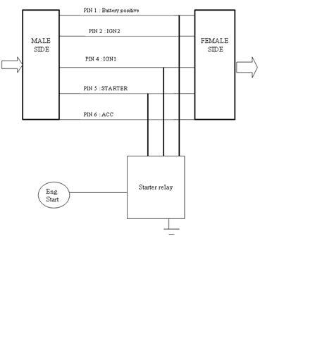 pivot push button start wiring diagram efcaviation