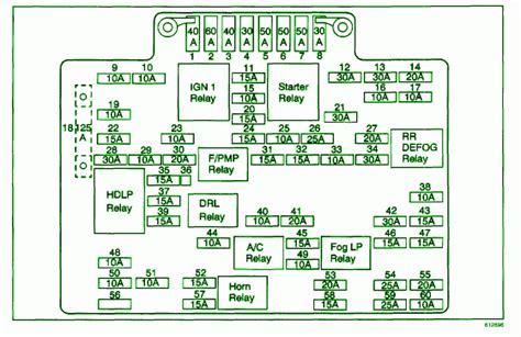 ford explorer fuse box diagram auto fuse box diagram