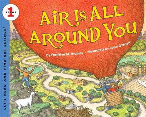 Find Around You Air Is All Around You Science Experiments For