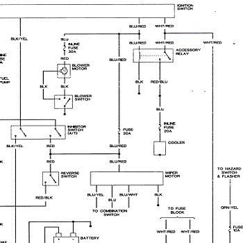 ural motorcycle tools wiring diagrams wiring diagram