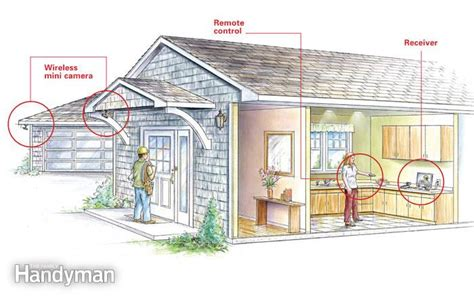how to install security cameras at home 28 images how