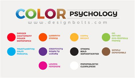 what factor affects the color of a do certain colors help increase conversions
