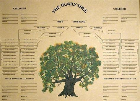 ancestors  december
