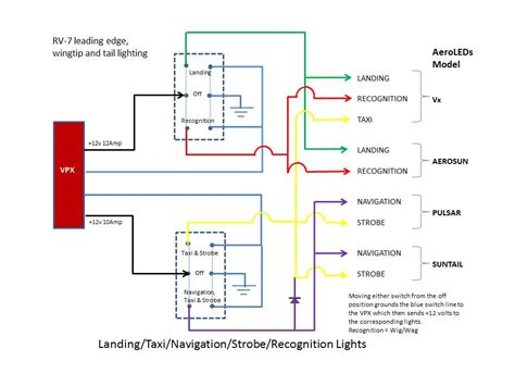 landing light switch wiring diagram gallery wiring