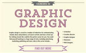 bedford college 187 graphic design btec hnd with ba hons how to become a graphic designer theartcareerproject com