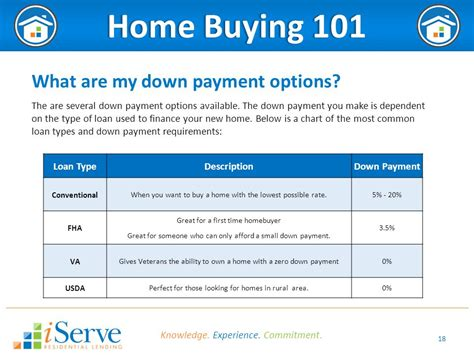first time buyer house loan time buyer house loan 28 images time buyer mortgage advice mortgage adviser ni bc