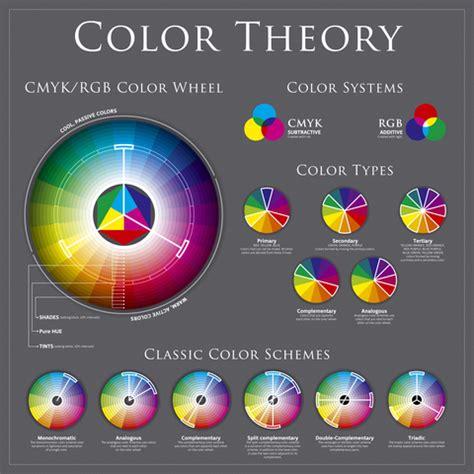 understanding color in fashion design fashion design blog