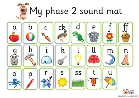 Phase 2 And 3 Sound Mat by The Willows Primary School Phonics