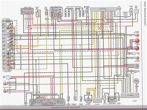 zx600 wiring diagram wiring diagram with description