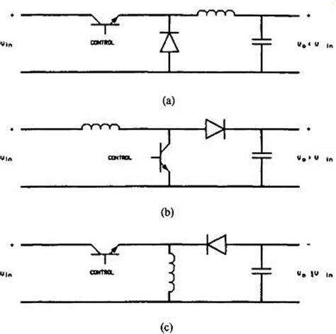 power factor correction buck converter power factor correction and harmonic